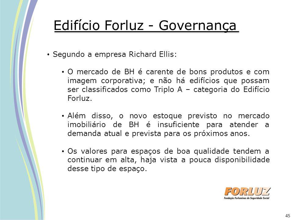 Edifício Forluz - Governança Segundo a empresa Richard Ellis: O mercado de BH é carente de bons produtos e com imagem corporativa; e não há edifícios