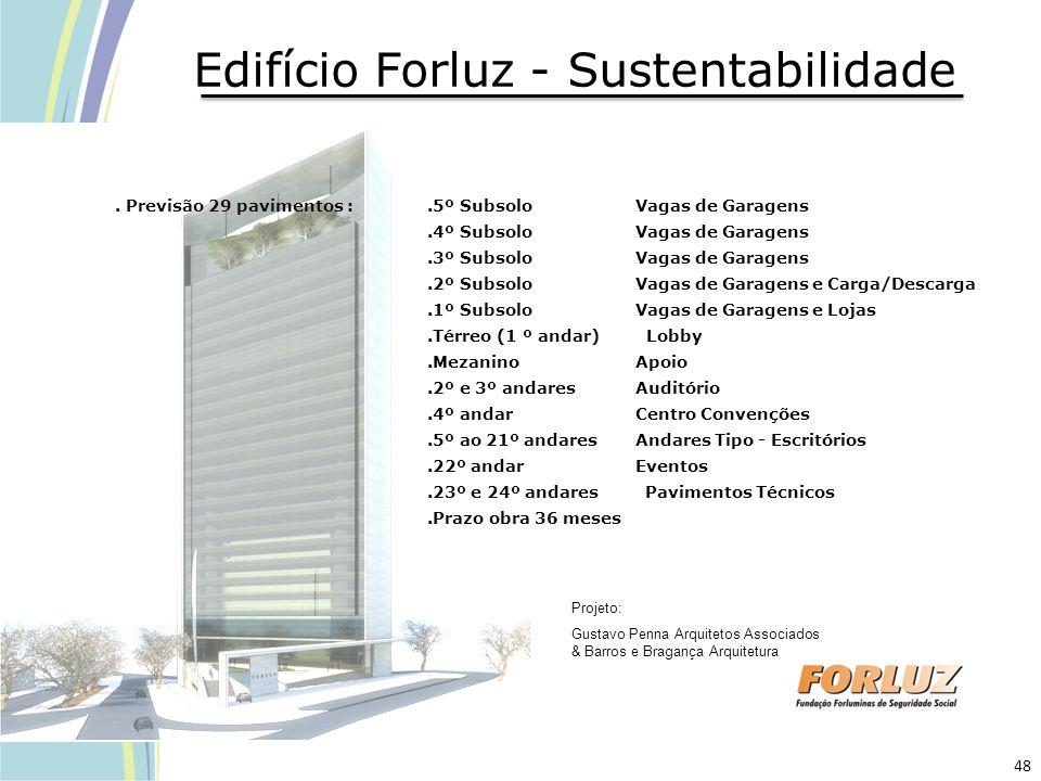 Edifício Forluz - Sustentabilidade. Previsão 29 pavimentos :.5º SubsoloVagas de Garagens.4º SubsoloVagas de Garagens.3º SubsoloVagas de Garagens.2º Su