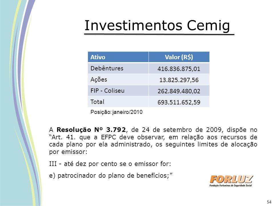 """Investimentos Cemig A Resolução Nº 3.792, de 24 de setembro de 2009, dispõe no """"Art. 41. que a EFPC deve observar, em relação aos recursos de cada pla"""