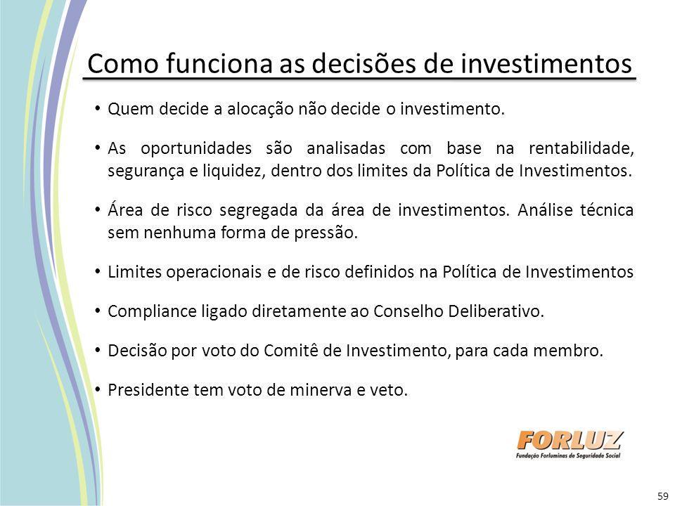 Como funciona as decisões de investimentos Quem decide a alocação não decide o investimento. As oportunidades são analisadas com base na rentabilidade