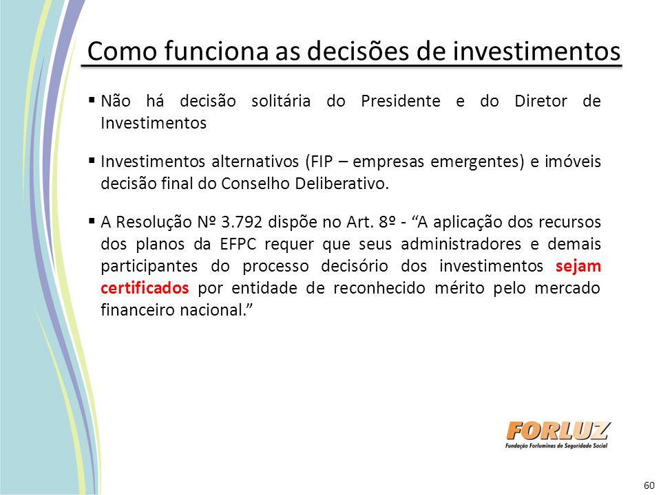 Como funciona as decisões de investimentos  Não há decisão solitária do Presidente e do Diretor de Investimentos  Investimentos alternativos (FIP –