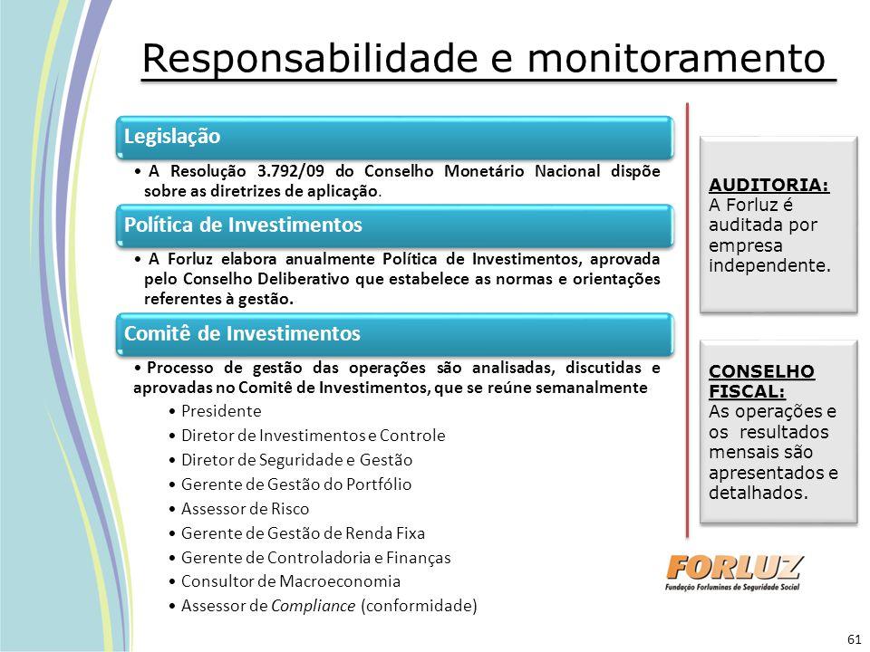 Responsabilidade e monitoramento Legislação A Resolução 3.792/09 do Conselho Monetário Nacional dispõe sobre as diretrizes de aplicação. Política de I