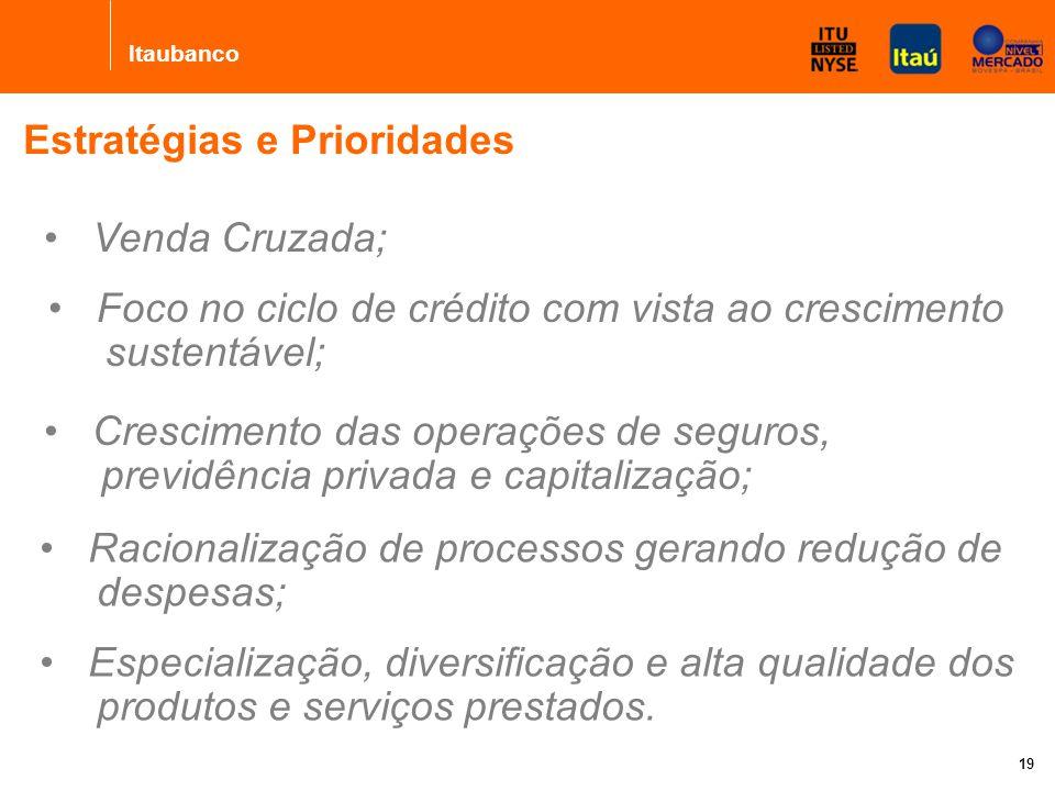 Itaubanco 19 Estratégias e Prioridades Especialização, diversificação e alta qualidade dos produtos e serviços prestados.