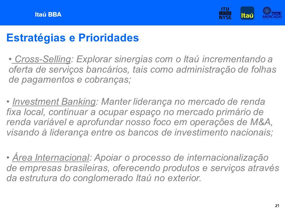 Itaú BBA 21 Estratégias e Prioridades Cross-Selling: Explorar sinergias com o Itaú incrementando a oferta de serviços bancários, tais como administração de folhas de pagamentos e cobranças; Investment Banking: Manter liderança no mercado de renda fixa local, continuar a ocupar espaço no mercado primário de renda variável e aprofundar nosso foco em operações de M&A, visando à liderança entre os bancos de investimento nacionais; Área Internacional: Apoiar o processo de internacionalização de empresas brasileiras, oferecendo produtos e serviços através da estrutura do conglomerado Itaú no exterior.