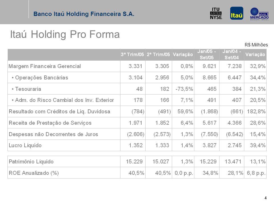 Banco Itaú Holding Financeira S.A. 4 R$ Milhões Itaú Holding Pro Forma