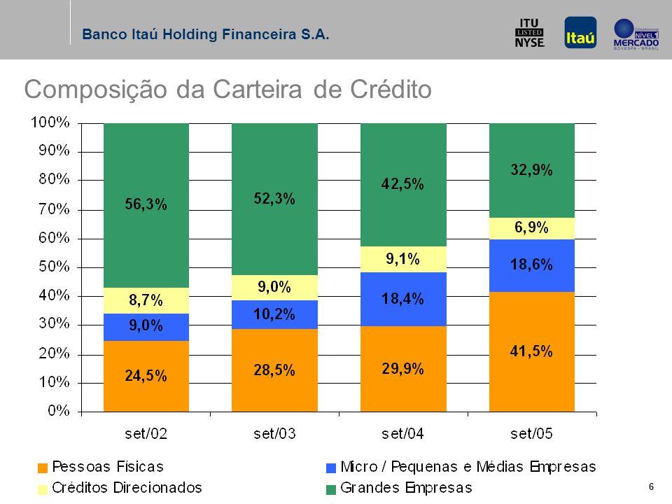 Banco Itaú Holding Financeira S.A. 6 Composição da Carteira de Crédito