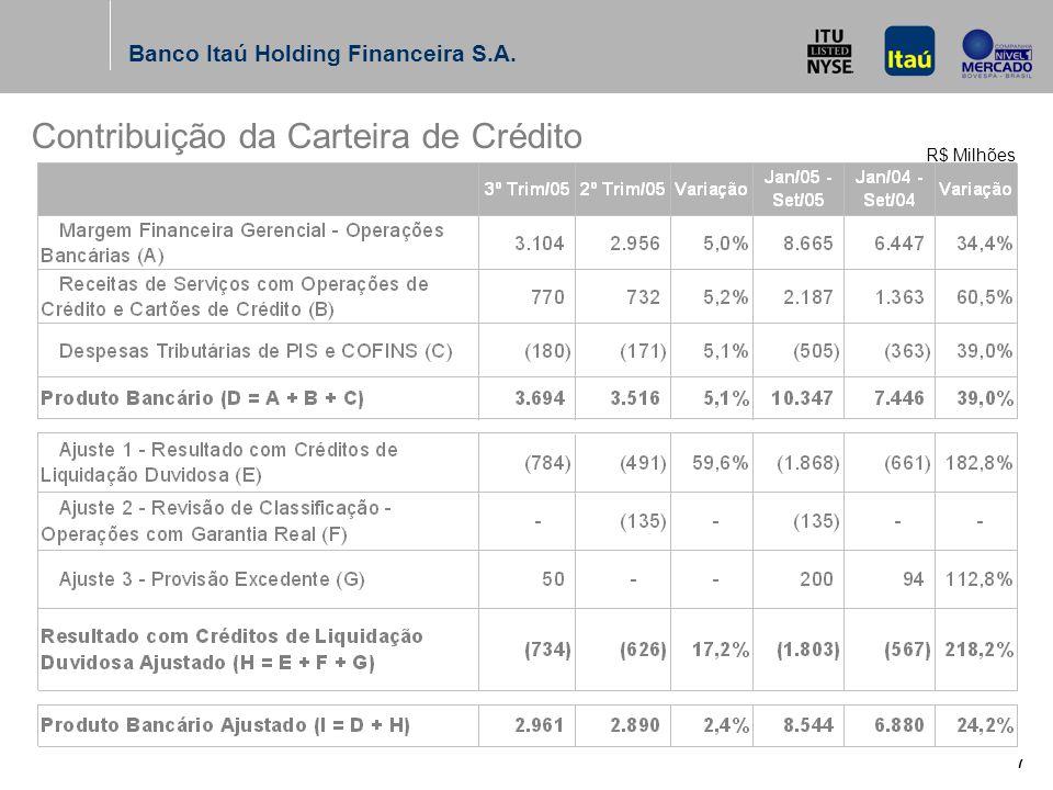 Banco Itaú Holding Financeira S.A. 7 Contribuição da Carteira de Crédito R$ Milhões