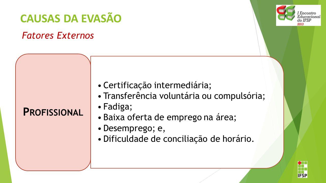 CAUSAS DA EVASÃO Certificação intermediária; Transferência voluntária ou compulsória; Fadiga; Baixa oferta de emprego na área; Desemprego; e, Dificuld