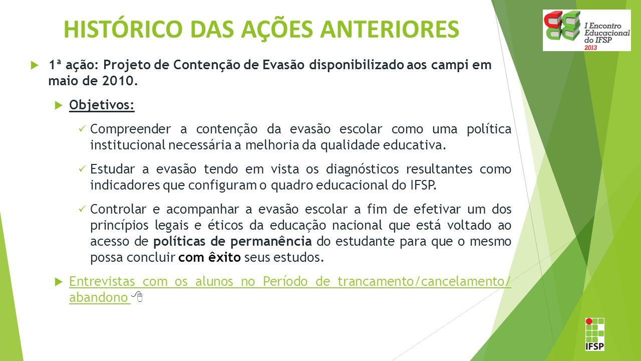 HISTÓRICO DAS AÇÕES ANTERIORES  1ª ação: Projeto de Contenção de Evasão disponibilizado aos campi em maio de 2010.  Objetivos: Compreender a contenç