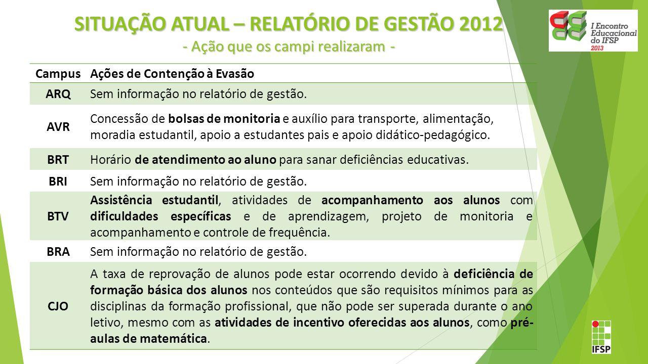 SITUAÇÃO ATUAL – RELATÓRIO DE GESTÃO 2012 - Ação que os campi realizaram - CampusAções de Contenção à Evasão ARQSem informação no relatório de gestão.