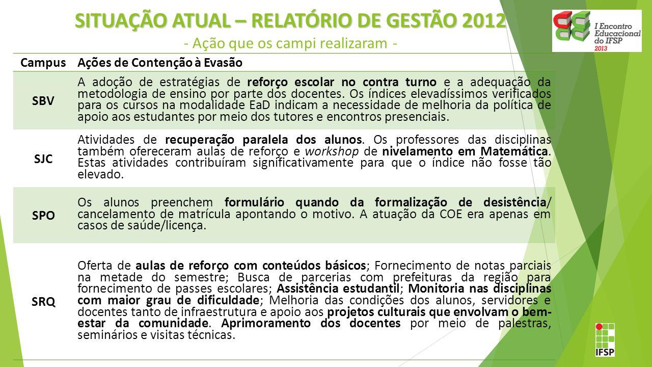 SITUAÇÃO ATUAL – RELATÓRIO DE GESTÃO 2012 SITUAÇÃO ATUAL – RELATÓRIO DE GESTÃO 2012 - Ação que os campi realizaram - CampusAções de Contenção à Evasão