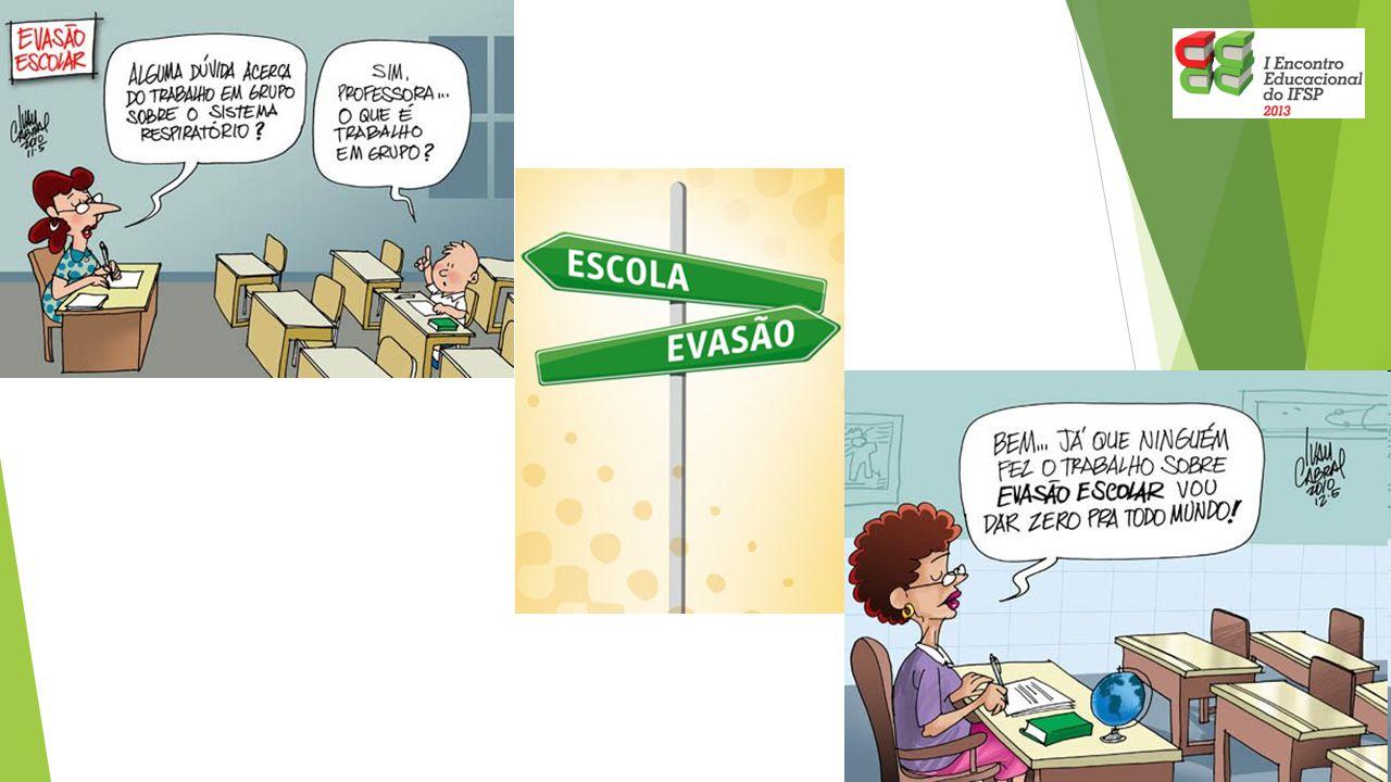 HISTÓRICO DAS AÇÕES ANTERIORES  1ª ação: Projeto de Contenção de Evasão disponibilizado aos campi em maio de 2010.