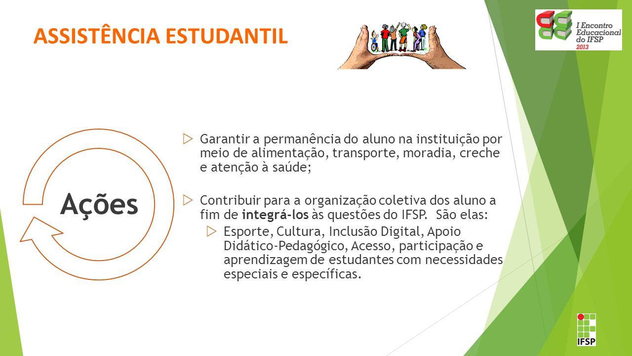 ASSISTÊNCIA ESTUDANTIL  Garantir a permanência do aluno na instituição por meio de alimentação, transporte, moradia, creche e atenção à saúde;  Cont