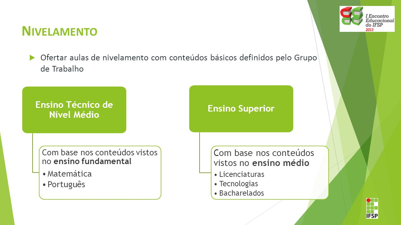 N IVELAMENTO Ensino Técnico de Nível Médio Com base nos conteúdos vistos no ensino fundamental Matemática Português Ensino Superior Com base nos conte