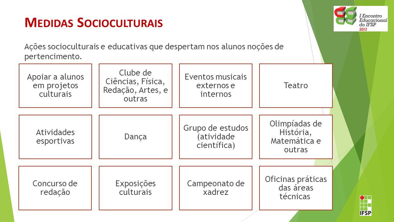 M EDIDAS S OCIOCULTURAIS Apoiar a alunos em projetos culturais Clube de Ciências, Física, Redação, Artes, e outras Eventos musicais externos e interno