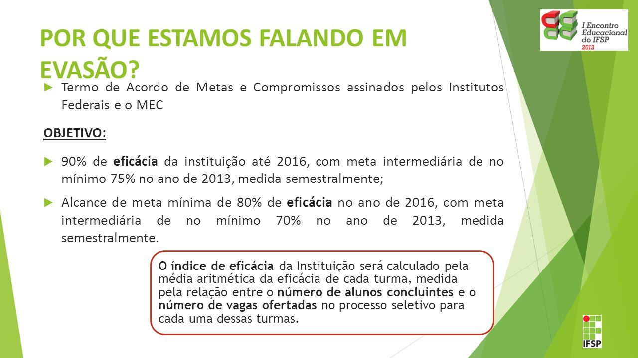 N IVELAMENTO Ensino Técnico de Nível Médio Com base nos conteúdos vistos no ensino fundamental Matemática Português Ensino Superior Com base nos conteúdos vistos no ensino médio Licenciaturas Tecnologias Bacharelados  Ofertar aulas de nivelamento com conteúdos básicos definidos pelo Grupo de Trabalho
