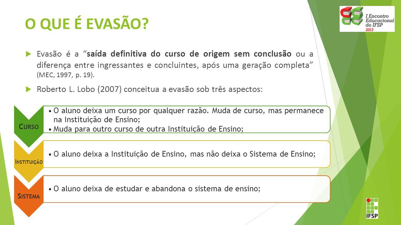 SITUAÇÃO ATUAL – RELATÓRIO DE GESTÃO 2012 SITUAÇÃO ATUAL – RELATÓRIO DE GESTÃO 2012 - Ação que os campi realizaram - CampusAções de Contenção à Evasão MTO Sem informação no relatório de gestão.