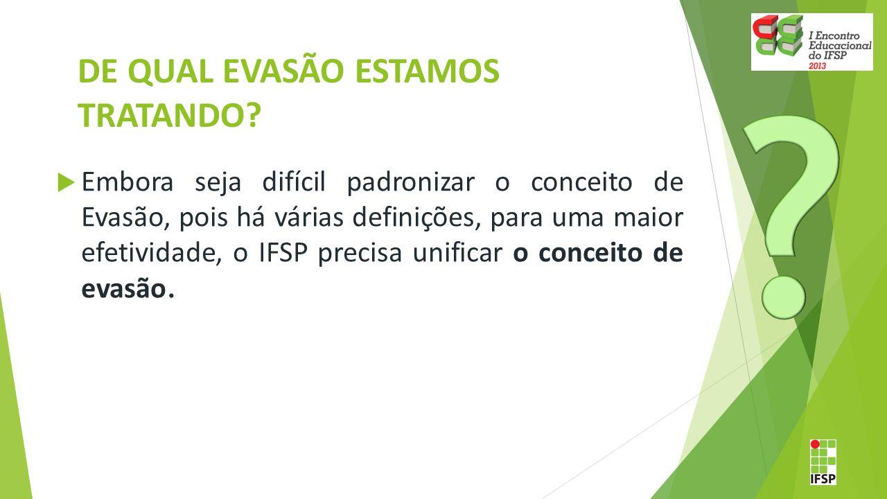 CAUSAS DA EVASÃO Fatores Externos EstudoProfissionalPessoal Fatores Internos Instituição de Ensino (MEC, 1997) Estudo desenvolvido pela Comissão Especial para o Estudo da Evasão nas Universidades Brasileiras