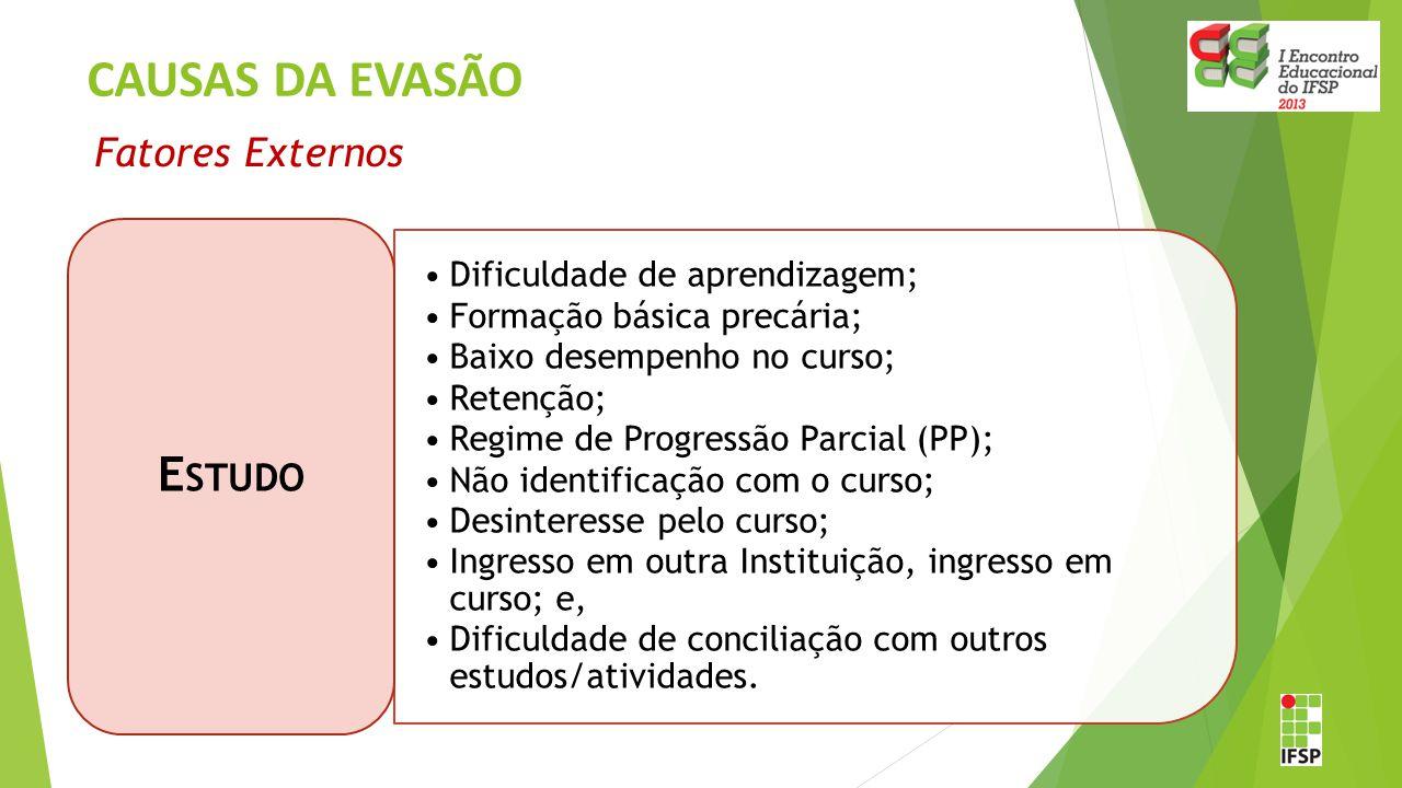 REFERÊNCIAS BIBLIOGRÁFICAS  LOBO, Maria Beatriz de Carvalho Melo.