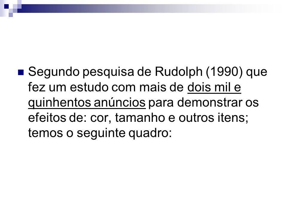 Segundo pesquisa de Rudolph (1990) que fez um estudo com mais de dois mil e quinhentos anúncios para demonstrar os efeitos de: cor, tamanho e outros i