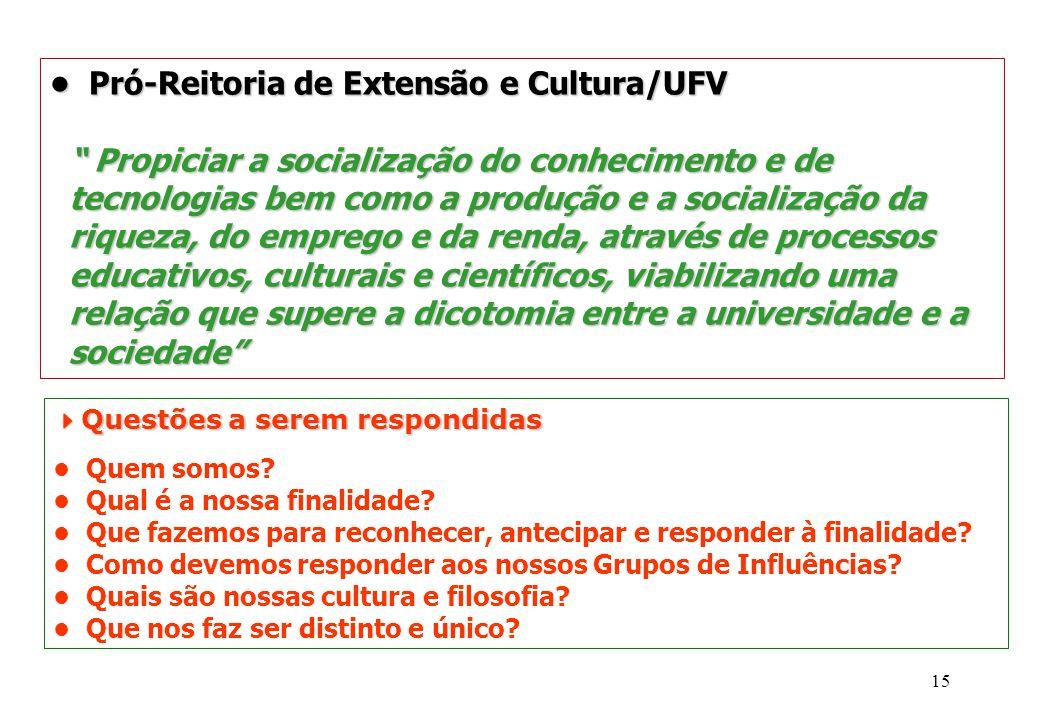 """15 Pró-Reitoria de Extensão e Cultura/UFV """" Propiciar a socialização do conhecimento e de tecnologias bem como a produção e a socialização da riqueza,"""