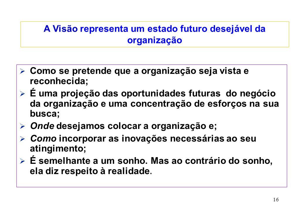 16 A Visão representa um estado futuro desejável da organização  Como se pretende que a organização seja vista e reconhecida;  É uma projeção das op