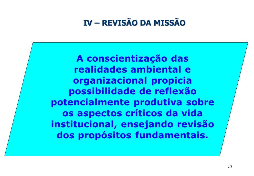 25 IV – REVISÃO DA MISSÃO A conscientização das realidades ambiental e organizacional propicia possibilidade de reflexão potencialmente produtiva sobr