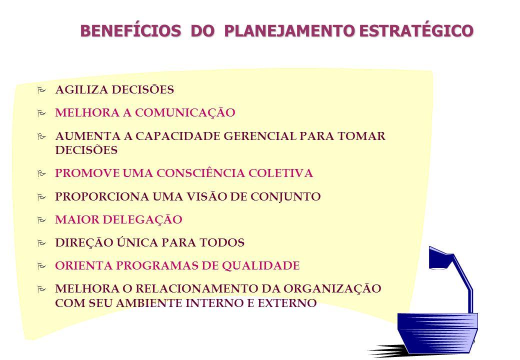 7  CONSCIÊNCIA DE SUA NECESSIDADE;  DECISÃO PELA SUA UTILIZAÇÃO;  ENVOLVIMENTO EFETIVO DA DIREÇÃO;  CLIMA PROPÍCIO;  INFORMAÇÕES RELEVANTES PARA O PLANEJAMENTO;  PARTICIPAÇÃO ORGANIZADA.
