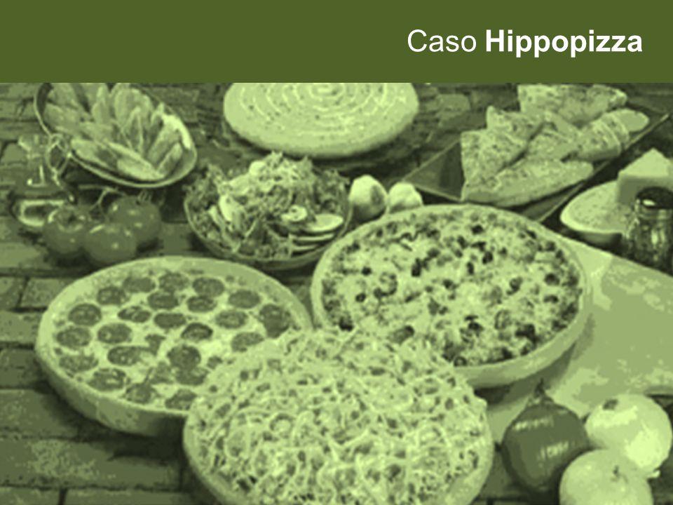 Caso Hippopizza