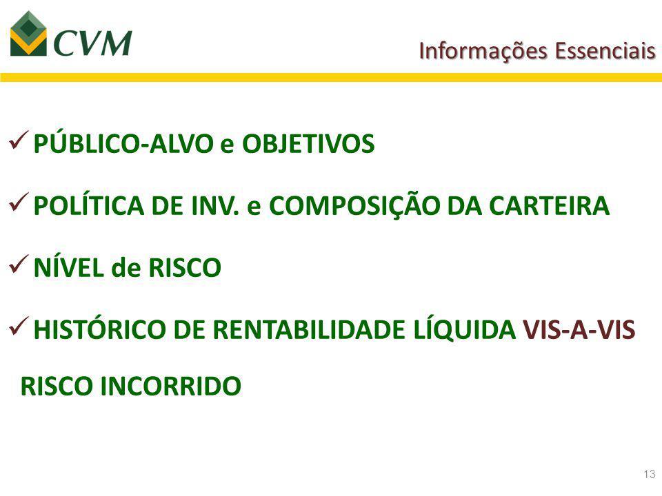 Informações Essenciais PÚBLICO-ALVO e OBJETIVOS POLÍTICA DE INV.