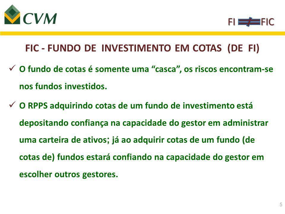 FI FIC 5 FIC - FUNDO DE INVESTIMENTO EM COTAS (DE FI) O fundo de cotas é somente uma casca , os riscos encontram-se nos fundos investidos.