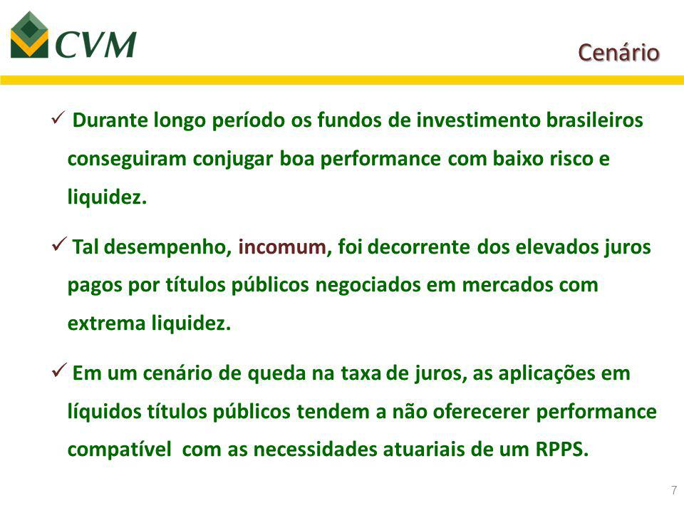 Cenário Durante longo período os fundos de investimento brasileiros conseguiram conjugar boa performance com baixo risco e liquidez.