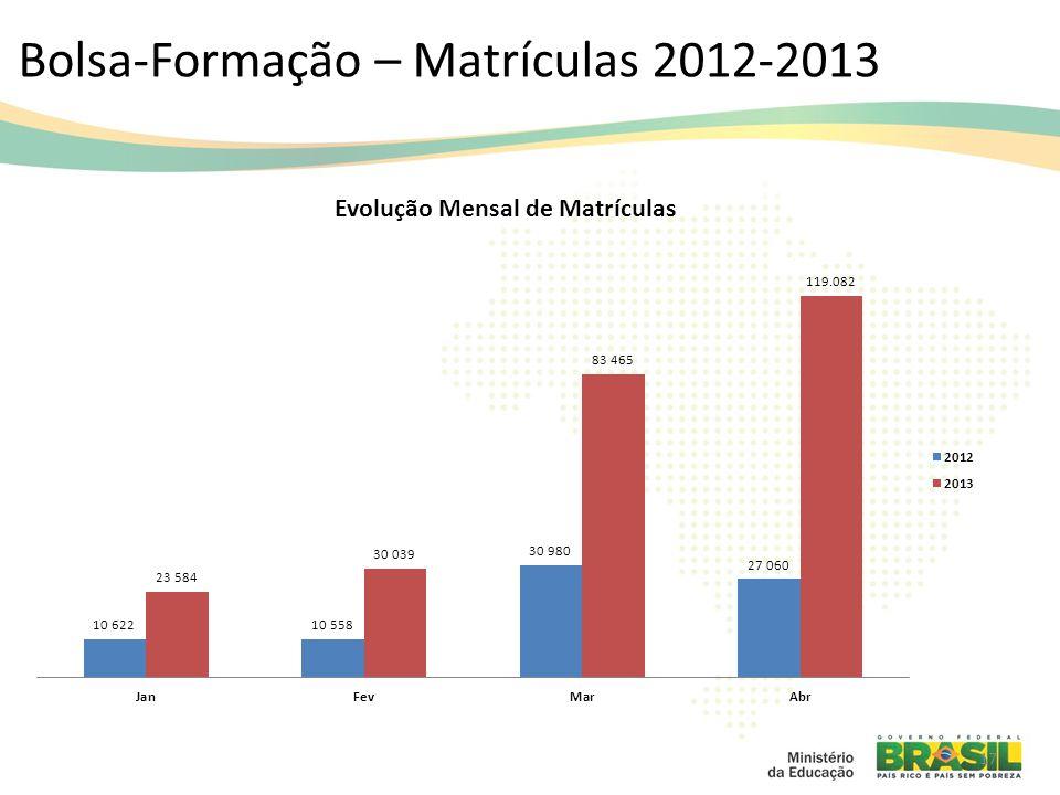 Bolsa-Formação – Matrículas 2012-2013 17