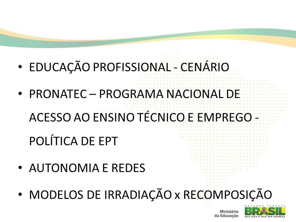 EDUCAÇÃO PROFISSIONAL - CENÁRIO PRONATEC – PROGRAMA NACIONAL DE ACESSO AO ENSINO TÉCNICO E EMPREGO - POLÍTICA DE EPT AUTONOMIA E REDES MODELOS DE IRRADIAÇÃO x RECOMPOSIÇÃO 2