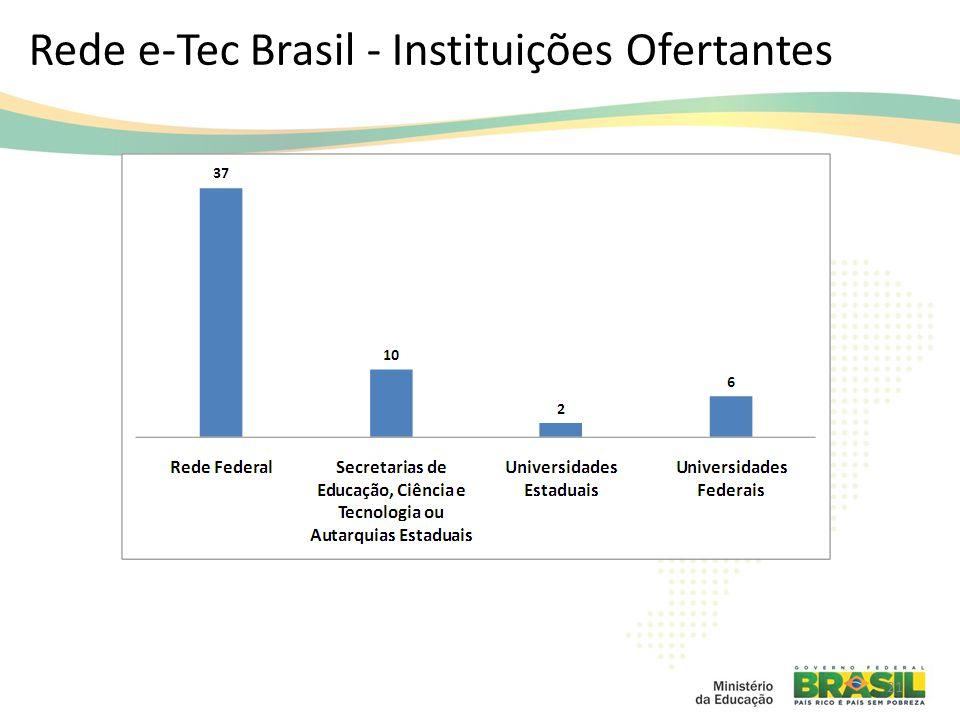 Rede e-Tec Brasil - Instituições Ofertantes 21
