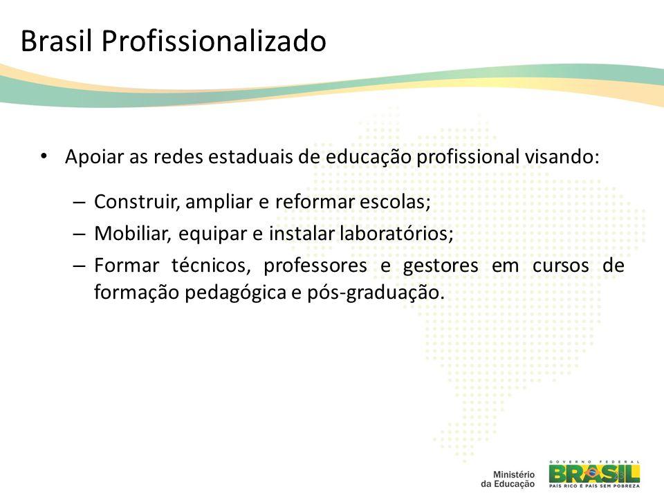 Brasil Profissionalizado 23 Apoiar as redes estaduais de educação profissional visando: – Construir, ampliar e reformar escolas; – Mobiliar, equipar e instalar laboratórios; – Formar técnicos, professores e gestores em cursos de formação pedagógica e pós-graduação.
