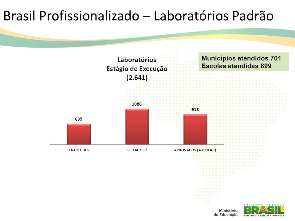 Brasil Profissionalizado – Laboratórios Padrão 26 Municípios atendidos 701 Escolas atendidas 899