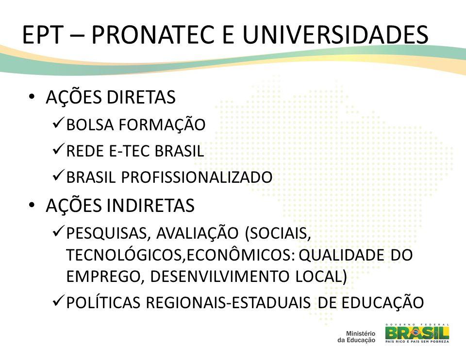 EPT – PRONATEC E UNIVERSIDADES AÇÕES DIRETAS BOLSA FORMAÇÃO REDE E-TEC BRASIL BRASIL PROFISSIONALIZADO AÇÕES INDIRETAS PESQUISAS, AVALIAÇÃO (SOCIAIS, TECNOLÓGICOS,ECONÔMICOS: QUALIDADE DO EMPREGO, DESENVILVIMENTO LOCAL) POLÍTICAS REGIONAIS-ESTADUAIS DE EDUCAÇÃO 27
