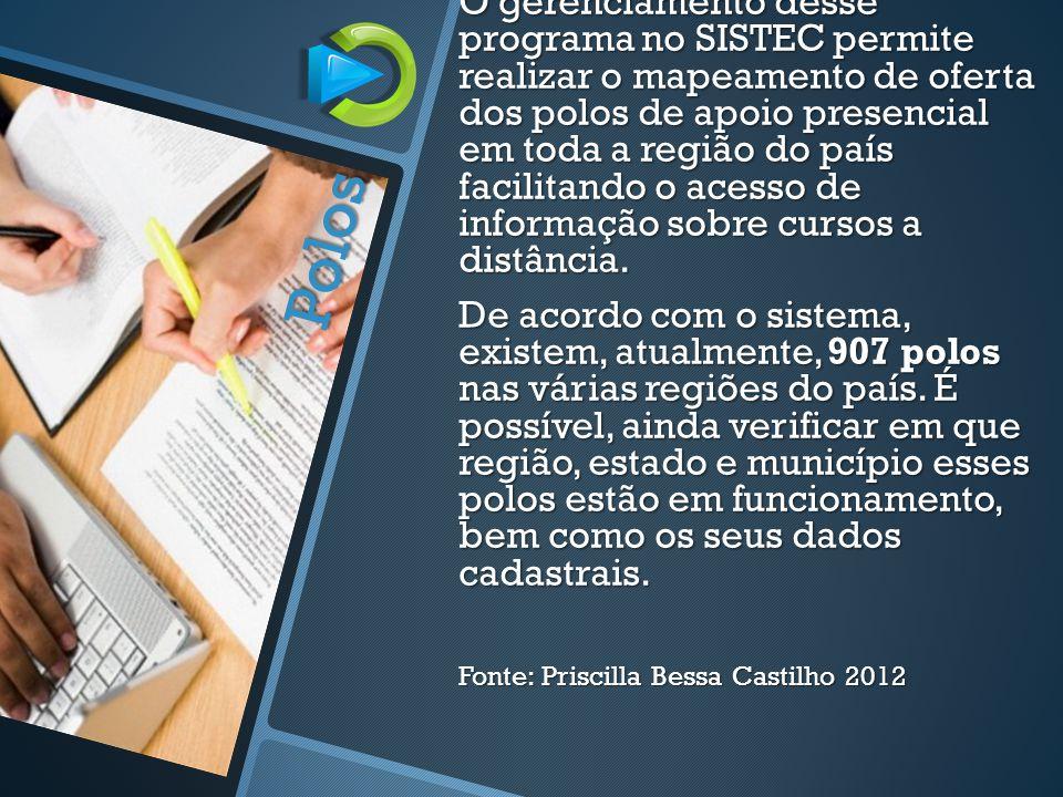 O gerenciamento desse programa no SISTEC permite realizar o mapeamento de oferta dos polos de apoio presencial em toda a região do país facilitando o
