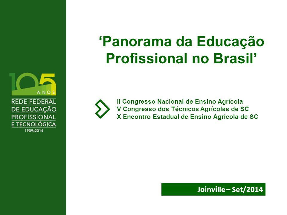 'Panorama da Educação Profissional no Brasil' Joinville – Set/2014 II Congresso Nacional de Ensino Agrícola V Congresso dos Técnicos Agrícolas de SC X Encontro Estadual de Ensino Agrícola de SC