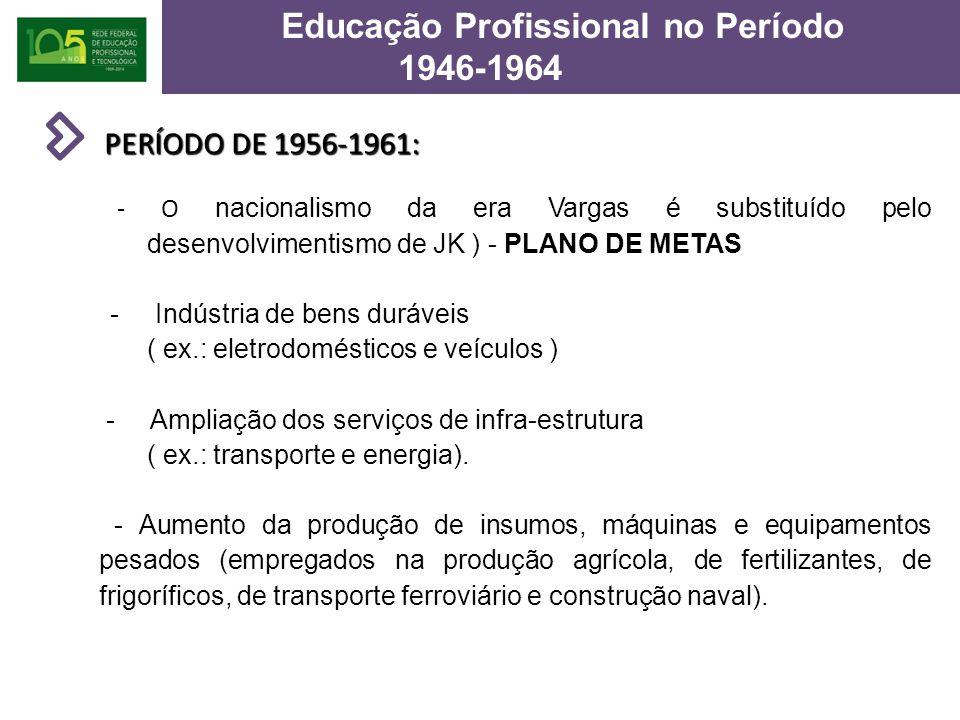 PERÍODO DE 1956-1961: - O nacionalismo da era Vargas é substituído pelo desenvolvimentismo de JK ) - PLANO DE METAS - Indústria de bens duráveis ( ex.: eletrodomésticos e veículos ) - Ampliação dos serviços de infra-estrutura ( ex.: transporte e energia).