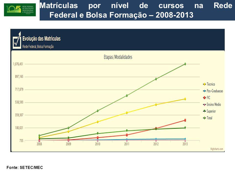 Obrigado! Luiz Augusto Caldas Pereira lcaldas@iff.edu.br