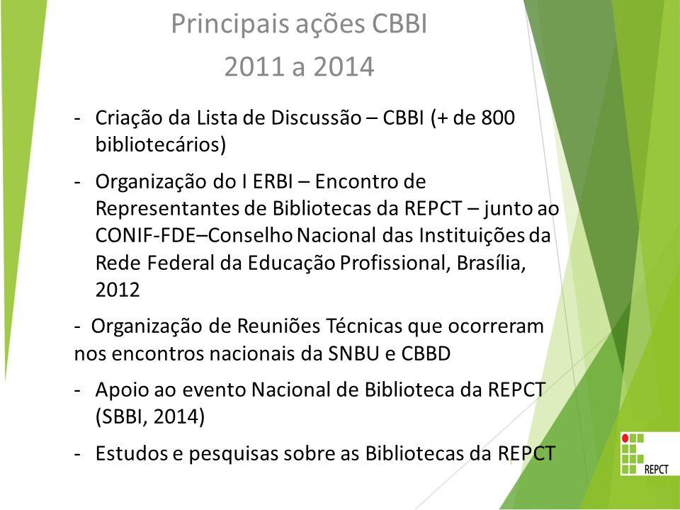 Principais ações CBBI 2011 a 2014 -Criação da Lista de Discussão – CBBI (+ de 800 bibliotecários) -Organização do I ERBI – Encontro de Representantes de Bibliotecas da REPCT – junto ao CONIF-FDE–Conselho Nacional das Instituições da Rede Federal da Educação Profissional, Brasília, 2012 - Organização de Reuniões Técnicas que ocorreram nos encontros nacionais da SNBU e CBBD -Apoio ao evento Nacional de Biblioteca da REPCT (SBBI, 2014) -Estudos e pesquisas sobre as Bibliotecas da REPCT