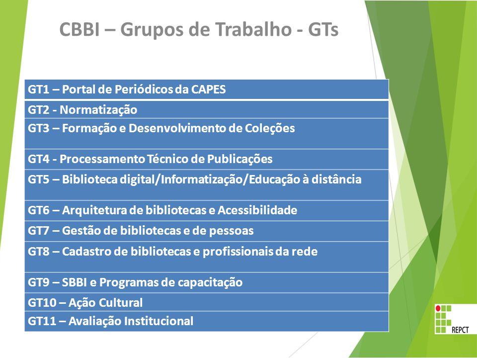 CBBI – Grupos de Trabalho - GTs -Criação e acompanhamento de Grupos de Trabalho sobre temas emergentes: 1.Periódicos da CAPES 2.Bbbb 3.nnmm GT1 – Portal de Periódicos da CAPES GT2 - Normatização GT3 – Formação e Desenvolvimento de Coleções GT4 - Processamento Técnico de Publicações GT5 – Biblioteca digital/Informatização/Educação à distância GT6 – Arquitetura de bibliotecas e Acessibilidade GT7 – Gestão de bibliotecas e de pessoas GT8 – Cadastro de bibliotecas e profissionais da rede GT9 – SBBI e Programas de capacitação GT10 – Ação Cultural GT11 – Avaliação Institucional
