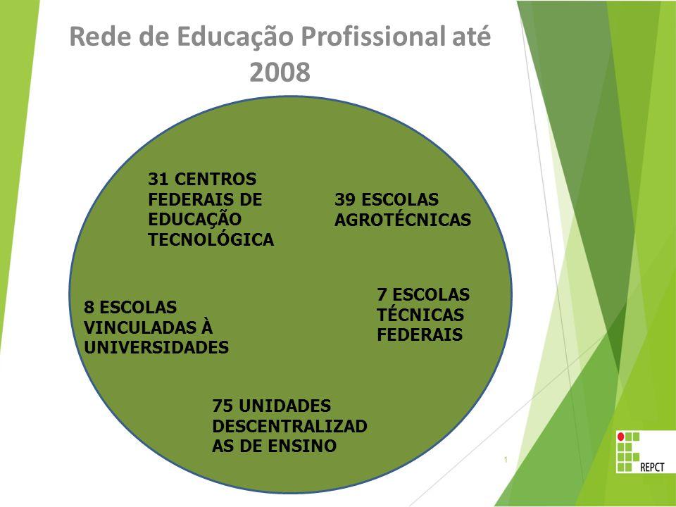Rede de Educação Profissional até 2008 31 CENTROS FEDERAIS DE EDUCAÇÃO TECNOLÓGICA 8 ESCOLAS VINCULADAS À UNIVERSIDADES 75 UNIDADES DESCENTRALIZAD AS DE ENSINO 7 ESCOLAS TÉCNICAS FEDERAIS 39 ESCOLAS AGROTÉCNICAS