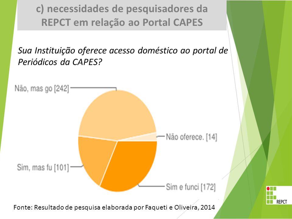 Sua Instituição oferece acesso doméstico ao portal de Periódicos da CAPES.