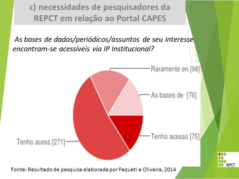As bases de dados/periódicos/assuntos de seu interesse encontram-se acessíveis via IP Institucional.