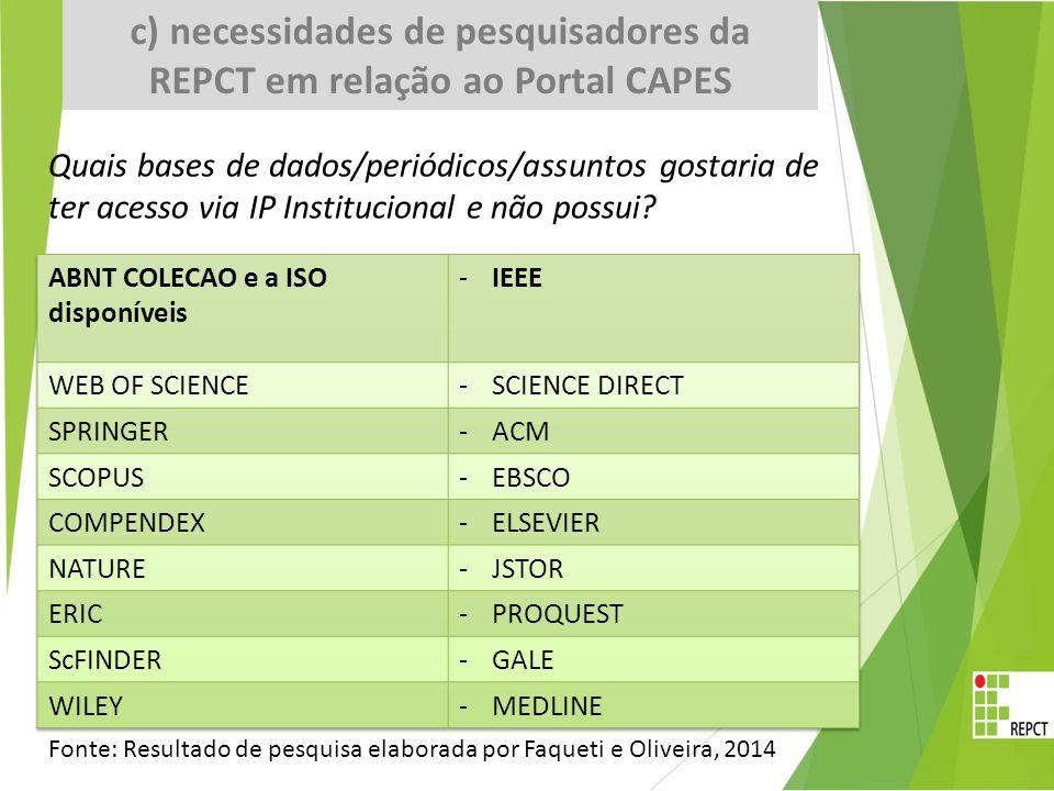 IEE Web of Knowledge Science Direct SPRINGER ACM Scopus EBSCO elsevier COMPENDEX Nature Jstor ERIC Proquest SciFinder Quais bases de dados/periódicos/assuntos gostaria de ter acesso via IP Institucional e não possui.