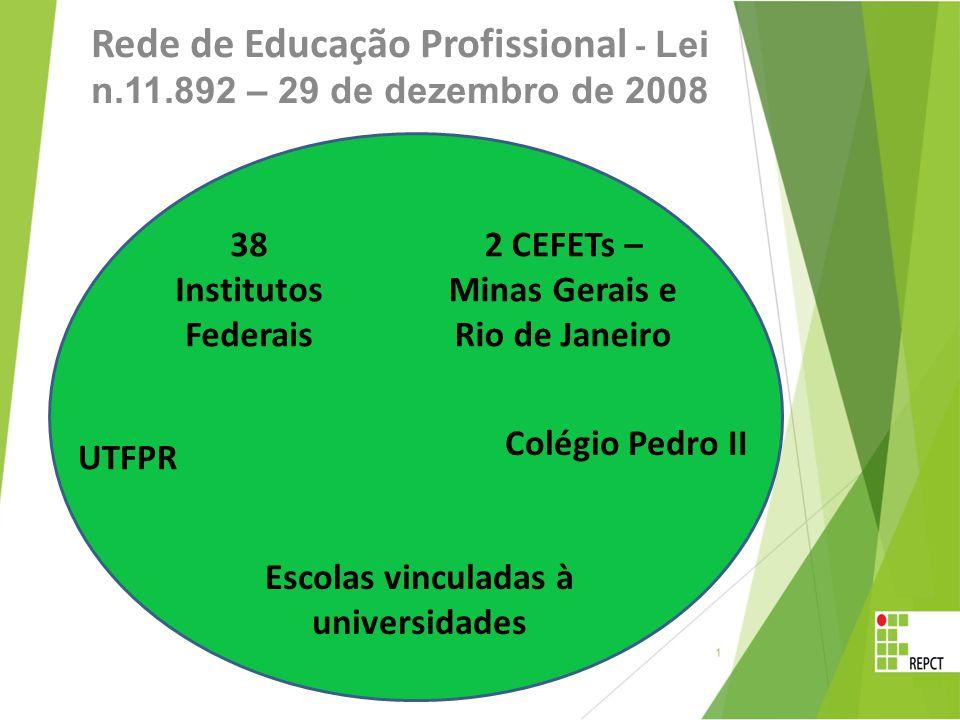 Rede de Educação Profissional - Lei n.11.892 – 29 de dezembro de 2008 38 Institutos Federais 2 CEFETs – Minas Gerais e Rio de Janeiro UTFPR Colégio Pedro II Escolas vinculadas à universidades