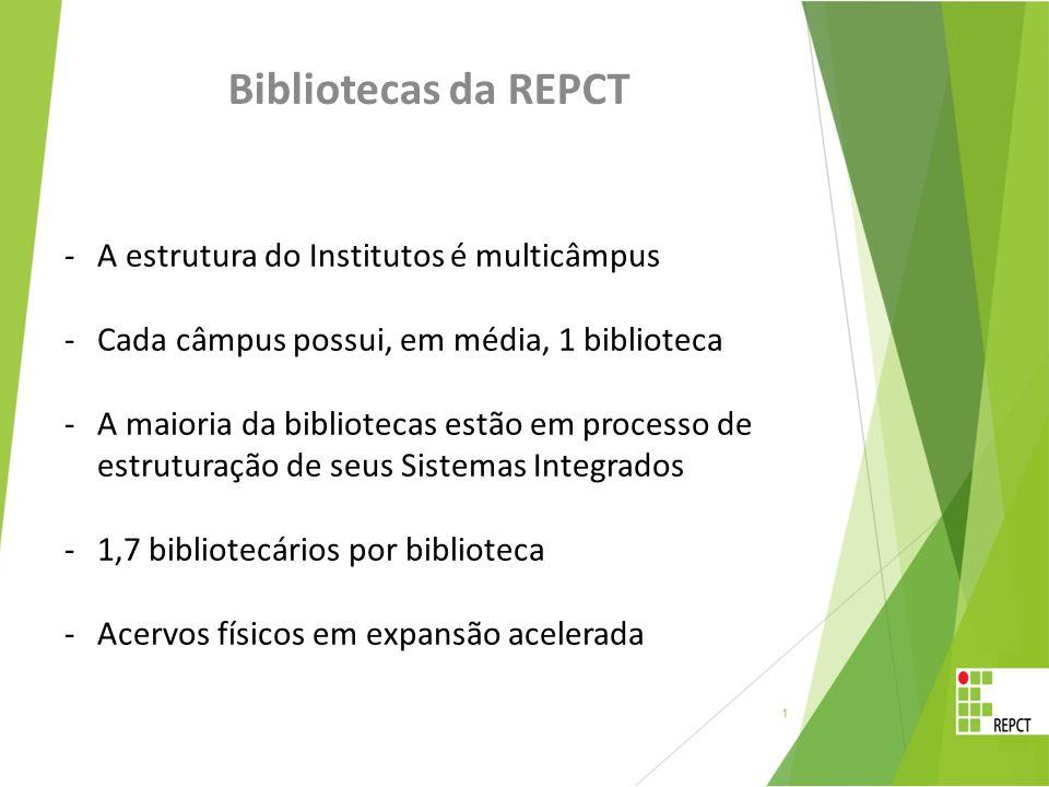 Bibliotecas da REPCT -A estrutura do Institutos é multicâmpus -Cada câmpus possui, em média, 1 biblioteca -A maioria da bibliotecas estão em processo de estruturação de seus Sistemas Integrados -1,7 bibliotecários por biblioteca -Acervos físicos em expansão acelerada